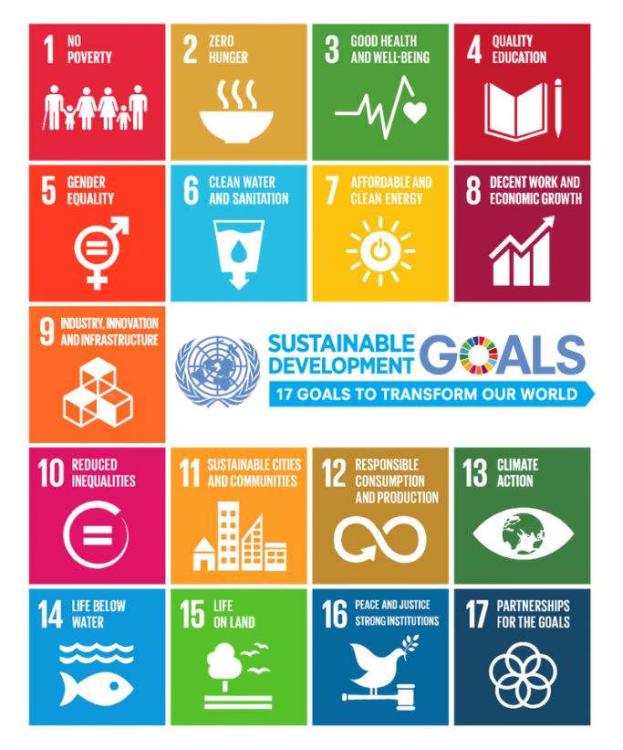 SDG mobile
